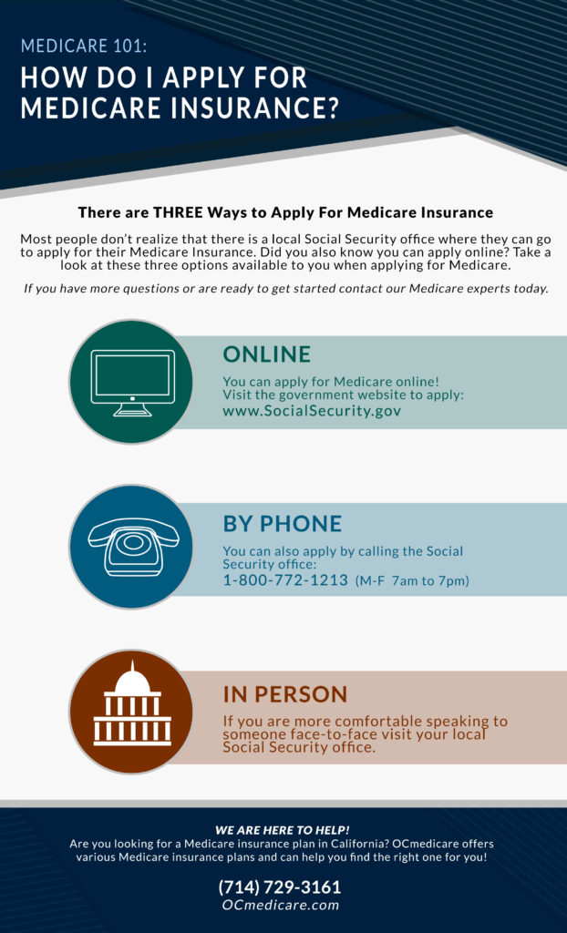 Medicare 101 How To Apply For Medicare Insurance Orange